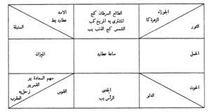 арабская карта коронации